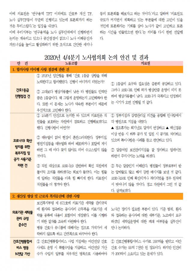 할말은 한다 3호 - 2020년 4-4분기 노사협의회 보고002.png
