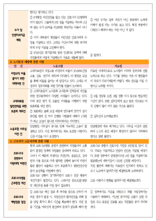할말은 한다 3호 - 2020년 4-4분기 노사협의회 보고003.png