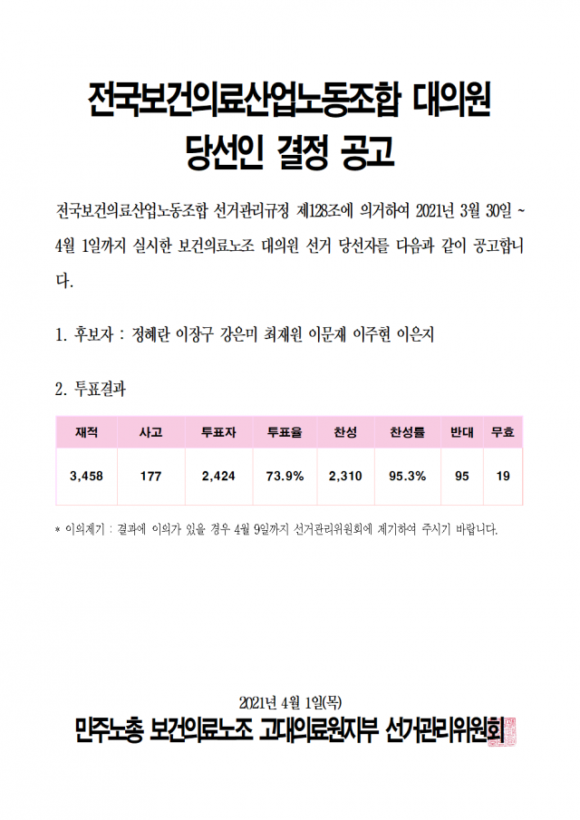 2021 본조 파견 대의원 선거 - 결과공고001.png