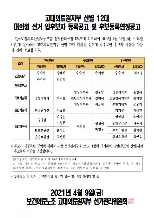 2021 산별 12대 대의원 선거 - 후보등록공고001.png