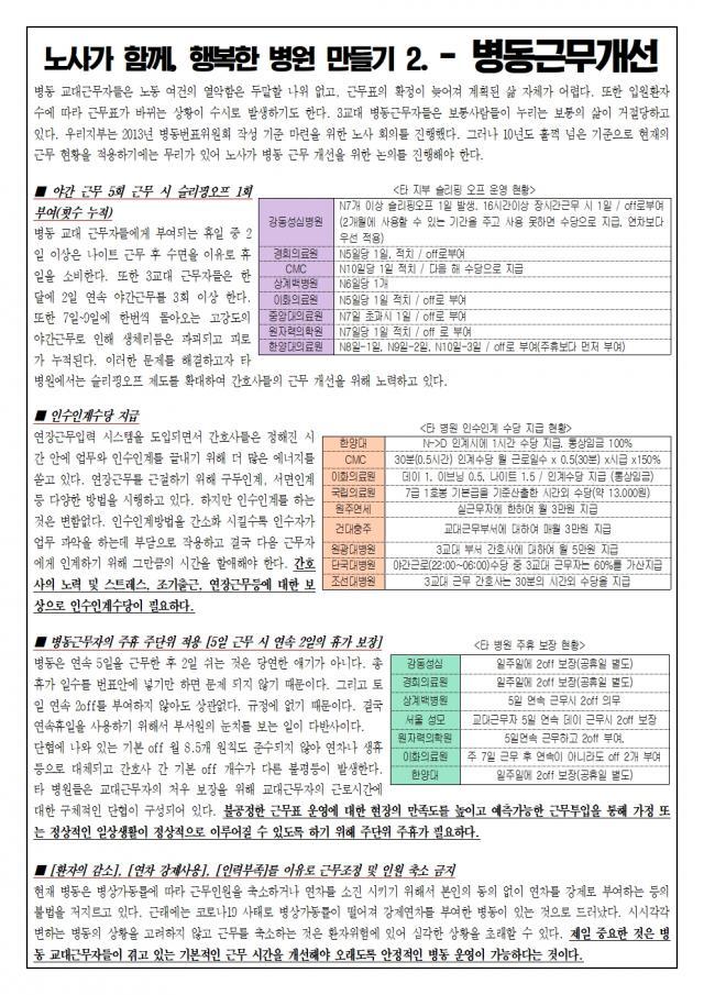 교섭속보-11호(0901) 의사파업에 대한 입장, 요구안시리즈(2)002.jpg
